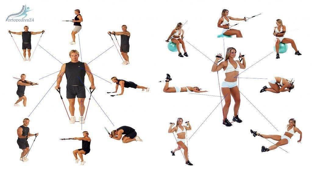 Тренировка с кистевым эспандером