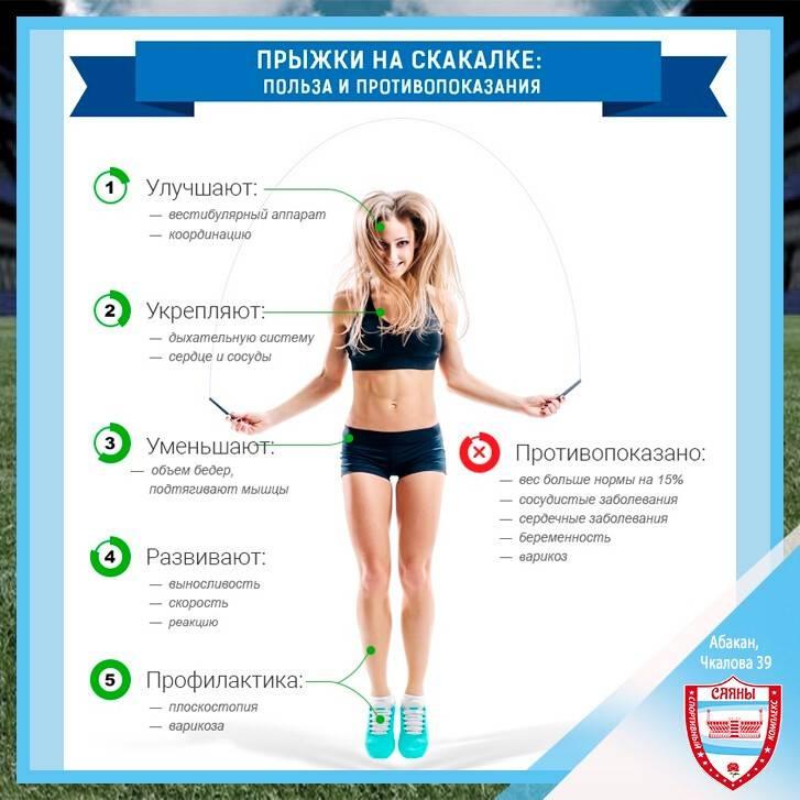 Прыжки на скакалке для похудения: как нужно прыгать, сколько, таблица тренировок для начинающих, как выбрать скакалку?