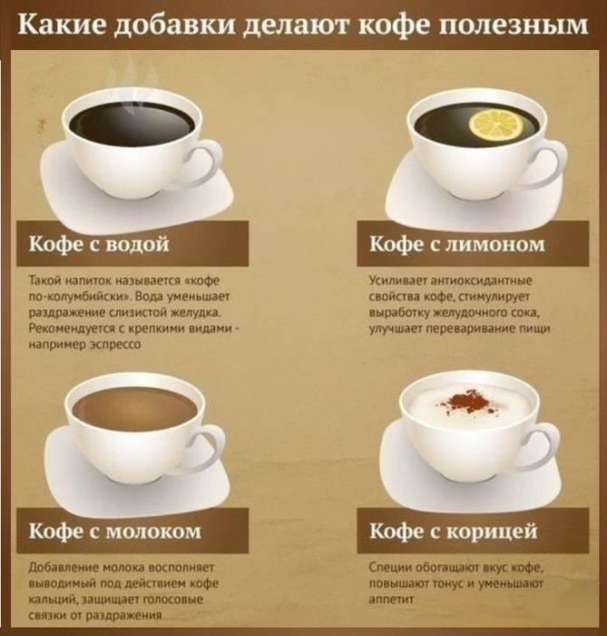 Как пить кофе с пользой для здоровья?   клиника эксперт