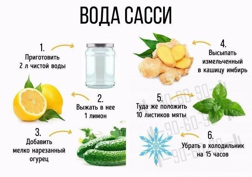 Можно ли похудеть, если пить воду с лимоном: как правильно приготовить, какую лучше использовать, польза напитка и интересные рецепты