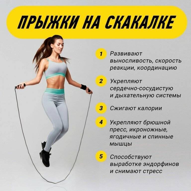 3 упражнения, которые сжигают калории и моделируют фигуру лучше бега