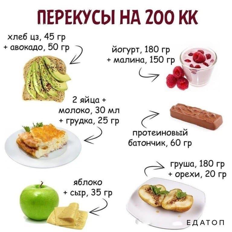 Какие и в каком количестве орехи можно есть при похудении?
