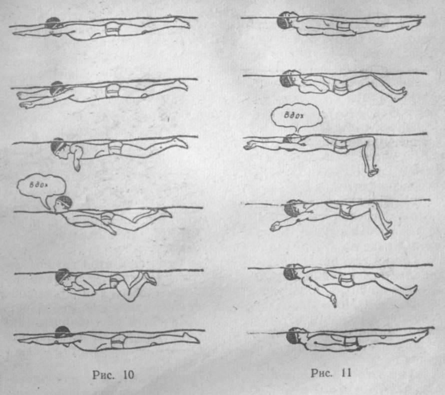 Плавание кролем на спине: разбор техники и основных ошибок