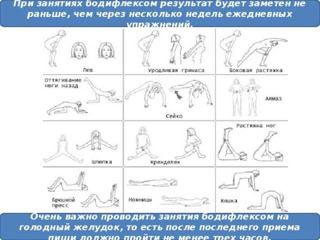 Бодифлекс упражнения для похудения бодифлекс упражнения для похудения