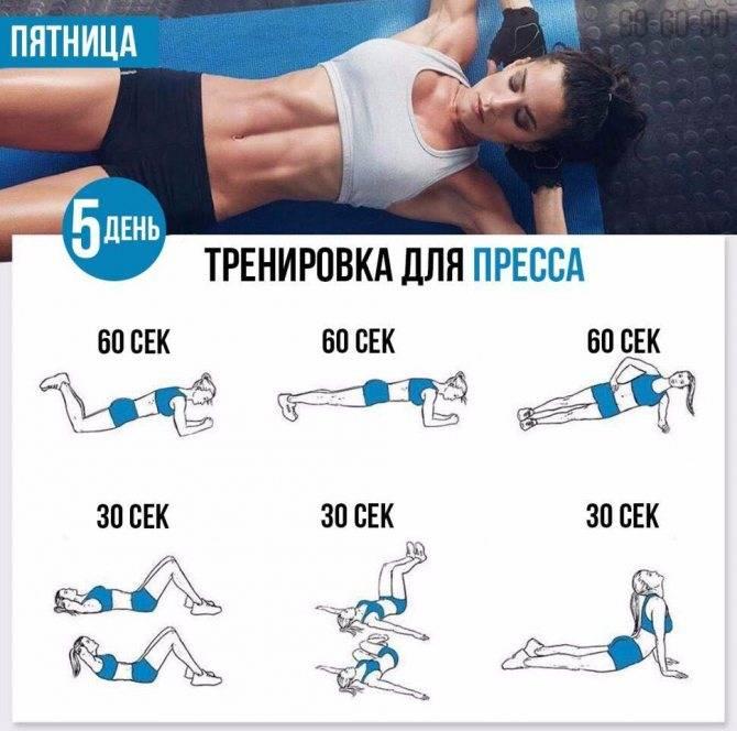 Программа тренировок для девушек в домашних условиях: упражнения для всех уровней подготвки