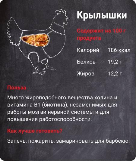 Калорийность крылышек кфс – курица 1 крыло kfc — калорийность, полезные свойства, польза и вред, описание — star-m.ru