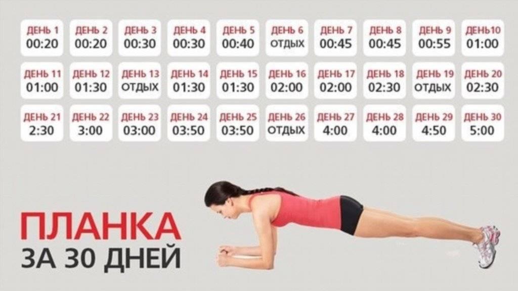 Планка 30 дней для похудения женщин – как правильно делать