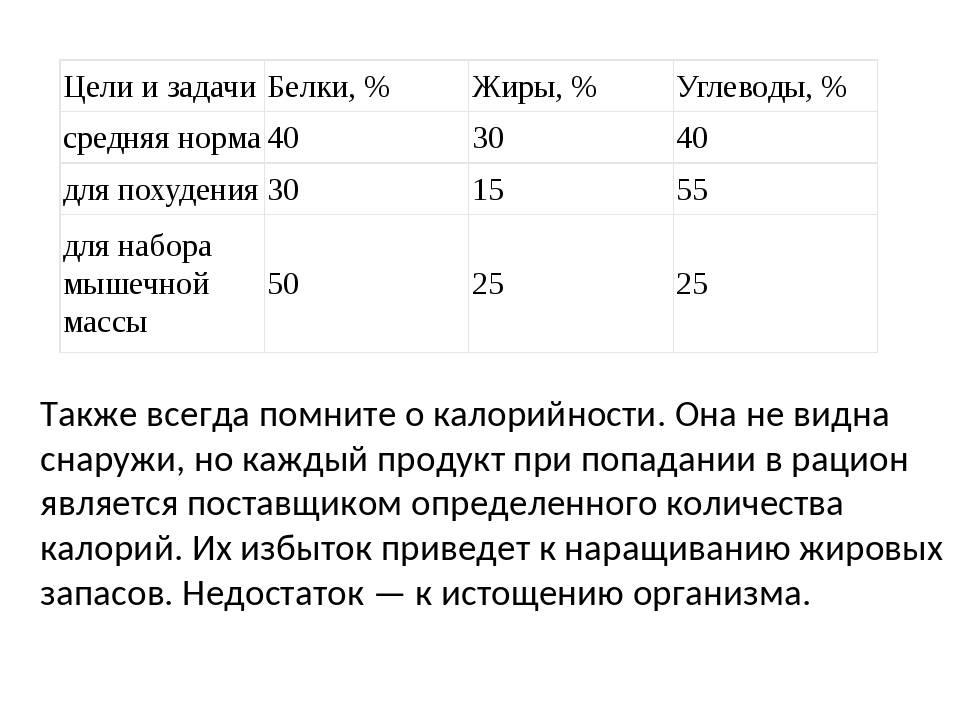 Диета для набора веса девушке и мужчине   компетентно о здоровье на ilive
