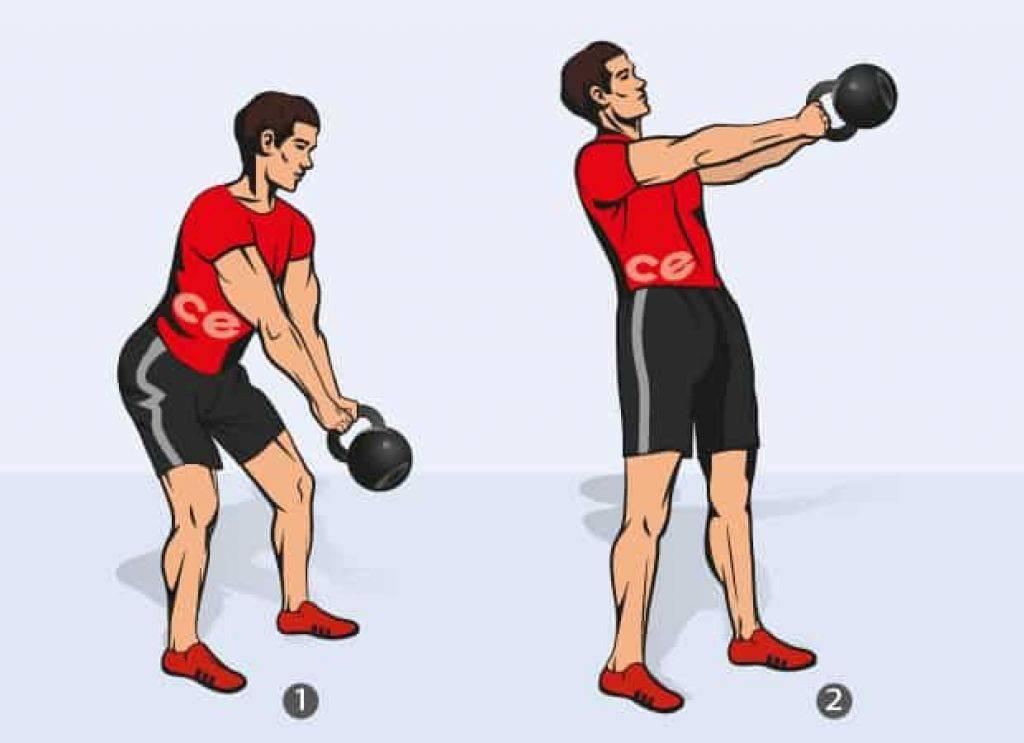 Толчок в кроссфите: техника выполнения и видео