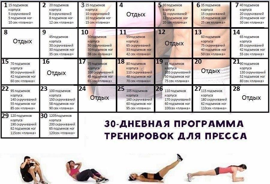 Лучшие упражнения для плоского живота и узкой талии: топ-20 упражнений, с фото и видео уроками