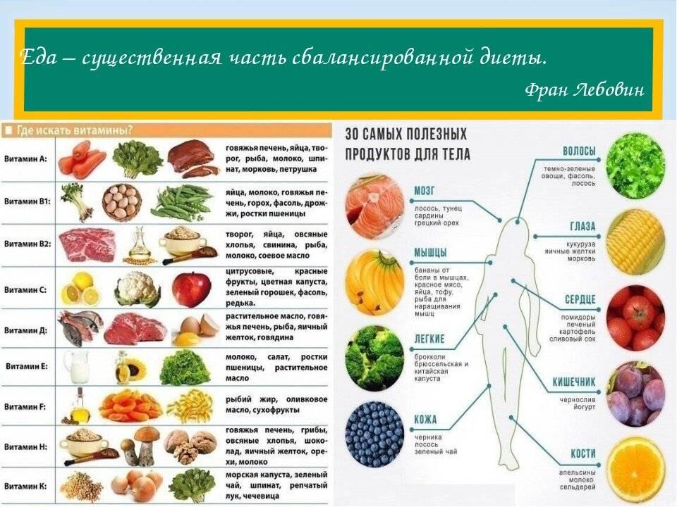 Жидкая диета для похудения: меню, отзывы, рецепты