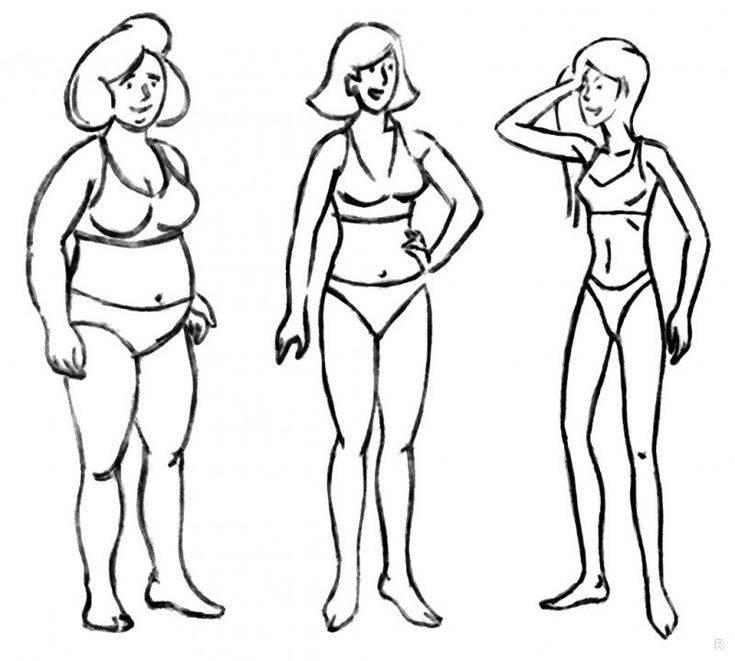 Женская фигура с «нуля» часть 2