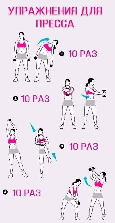 Программа тренировок на всё тело с гантелями в любых условиях