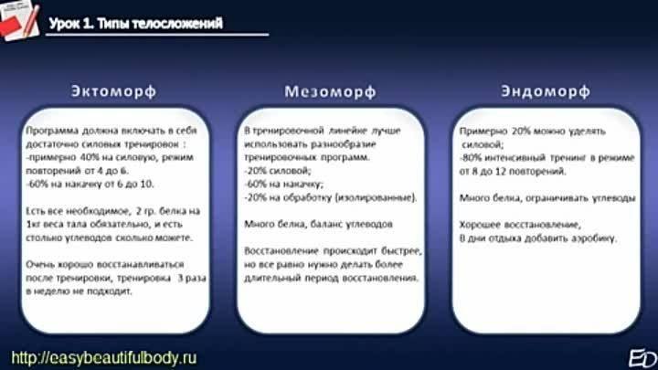 Мезоморф: кто это такой, программа тренировок и питание