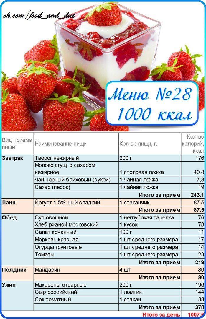 Меню на 1500 калорий в день для правильного питания
