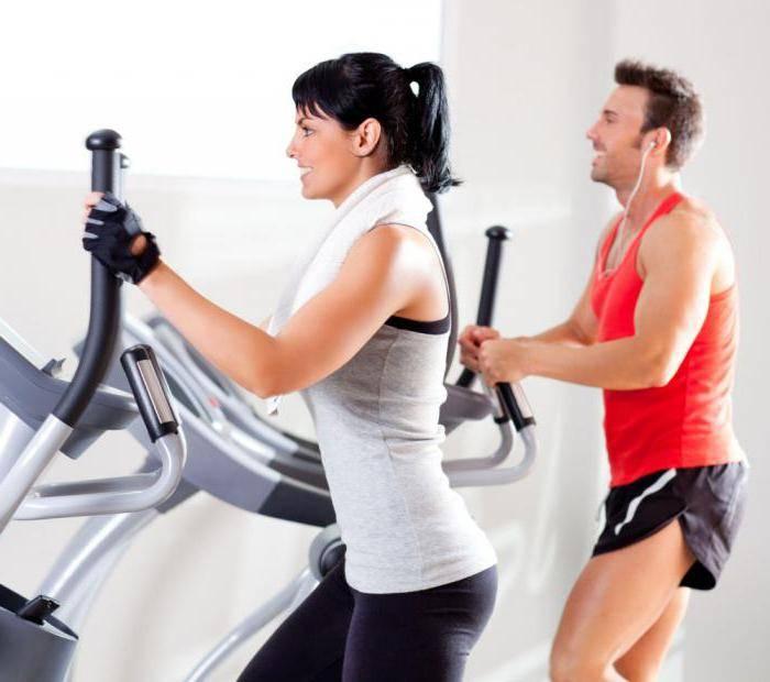 Кардио упражнения дома для женщин: примеры кардиотренировок в домашних условиях, тренировки в картинках