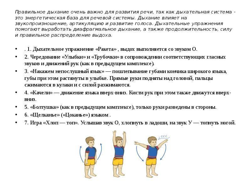 Правильное дыхание при физических упражнениях | nmedik.org