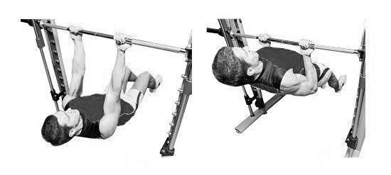 Австралийские подтягивания: какие мышцы работают, как делать на низкой перекладине, в Смите, на брусьях и кольцах