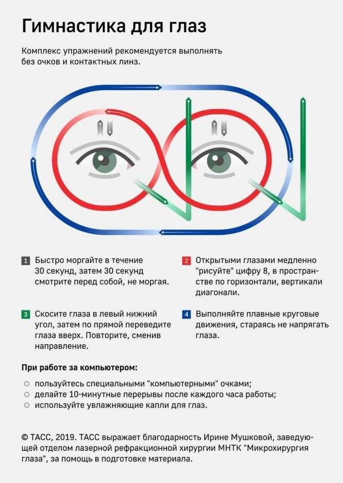 Как сохранить зрение и здоровье работая за компьютером