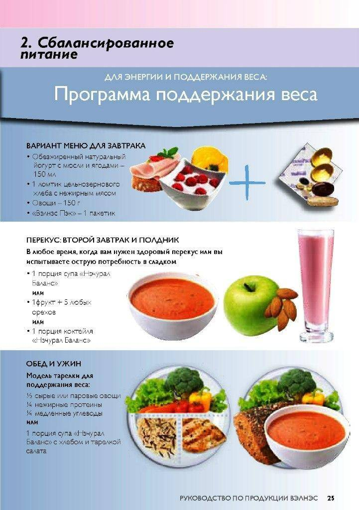 Диета для ленивых: рецепты блюд, меню на каждый день | компетентно о здоровье на ilive