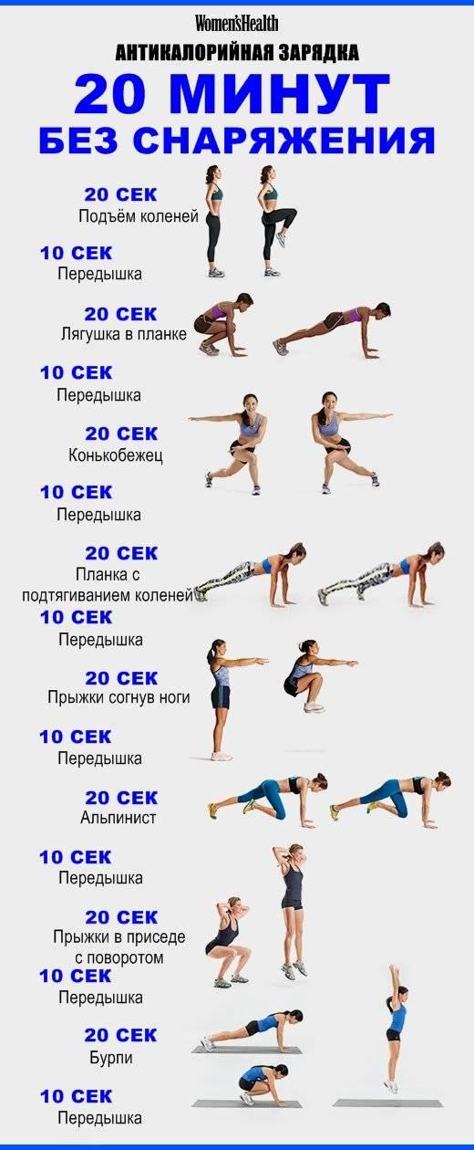 Тренировка для похудения дома: 20 упражнений (гифки)
