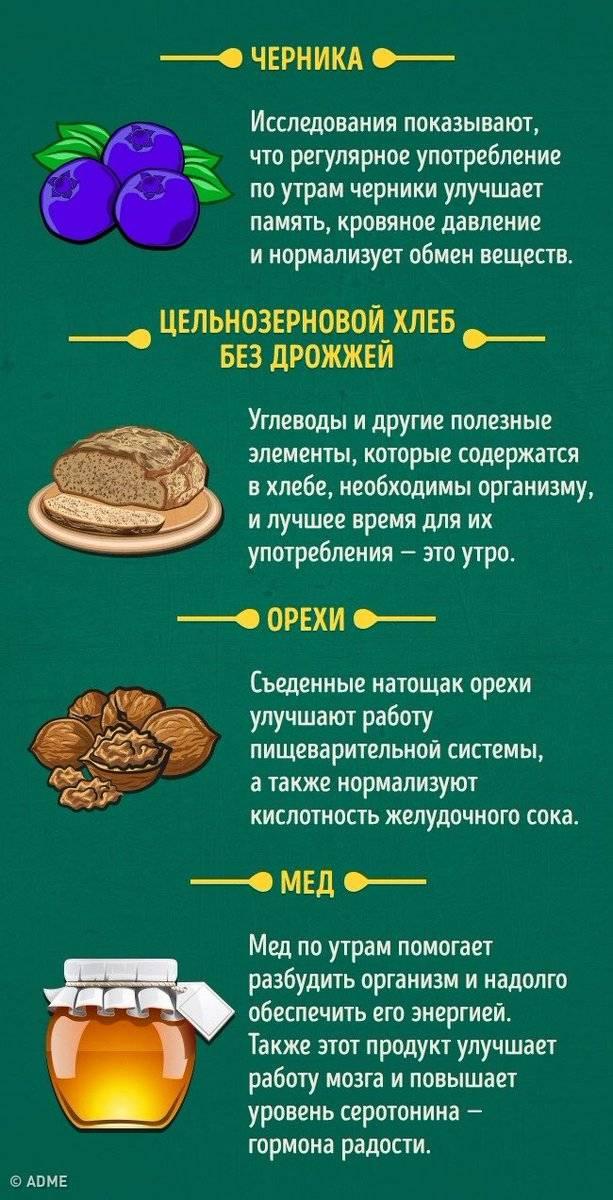 Почему завтрак важен для организма человека, и какие продукты нельзя есть утром натощак, чтобы сохранить здоровье