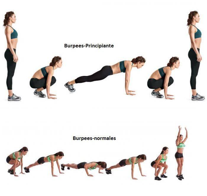 Берпи (burpee): идеальное упражнение, техника выполнения и польза упражнения берпи