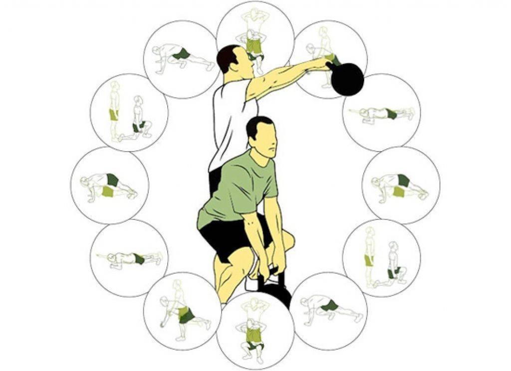 Как правильно поднимать гирю: как начать, правильная техника рывка, с какого возраста можно пробовать 16 и 24 кг