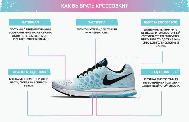 Какие нужны кроссовки для бега и тренажерного зала