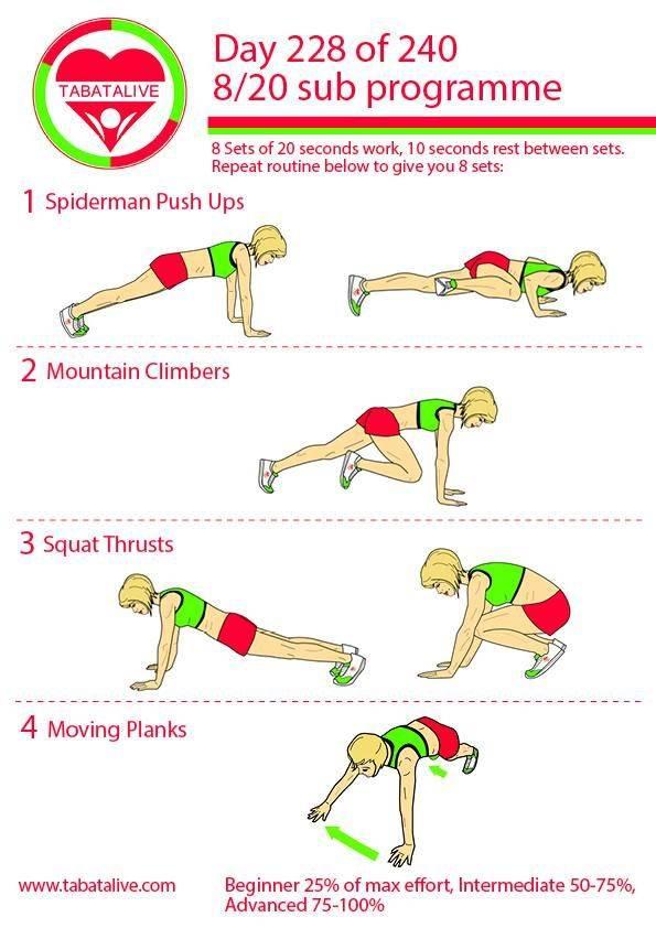 ✦ табата ✦ эффективные упражнения для похудения ✦