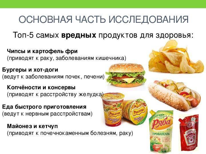 Самые вредные продукты питания для здоровья человека: рассматриваем обстоятельно