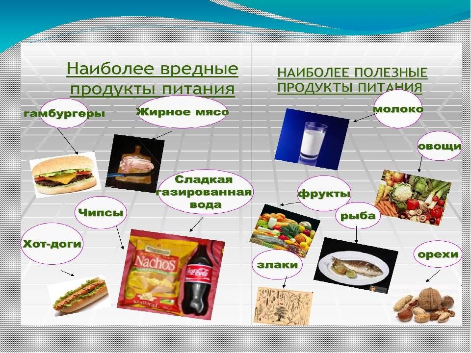 Не ешьте это! топ-10 самых вредных продуктов питания и чем их заменить. - автор екатерина данилова - журнал женское мнение
