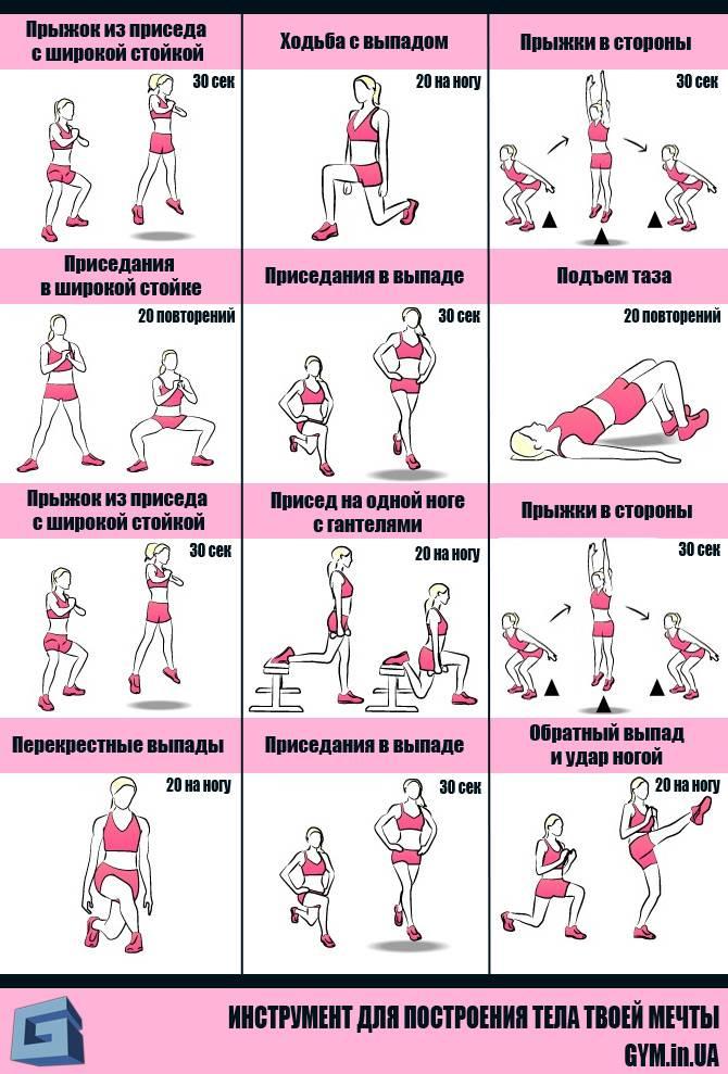 Тренировка для похудения дома