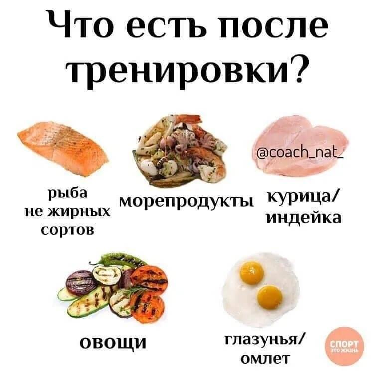 Что есть после тренировки для похудения: правильное питание до и после тренировки для сжигания жира