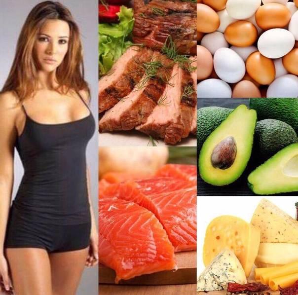 Продукты от которых толстеют список