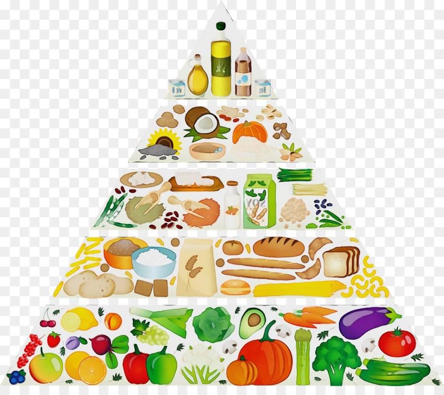 Гарвардская пирамида здорового питания — научно подтвержденная диета
