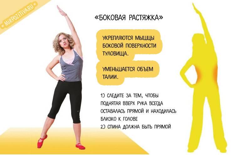 Бодифлекс (bodyflex): что это такое, техника и основные упражнения системы