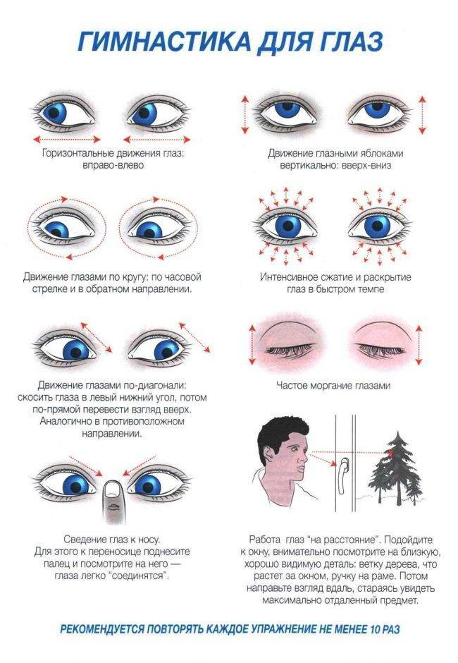 Офтальмолог объясняет, можноли поправить зрение гимнастикой ичерникой