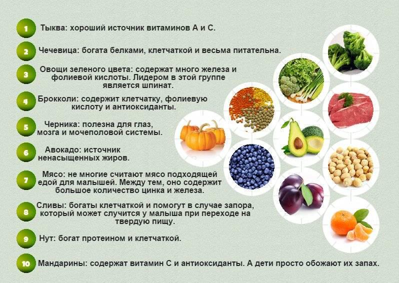 Витамины группы b (b1, b2, b3, b5, b6, b9, b12): польза и вред