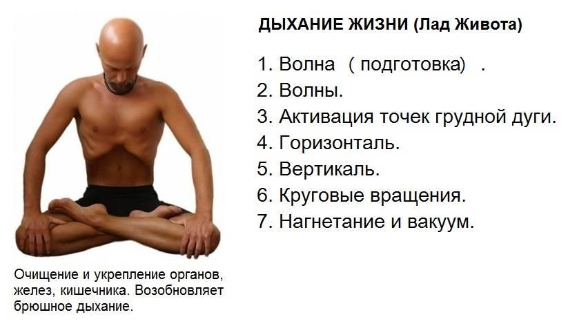 Как правильно дышать при физических упражнениях? | the base