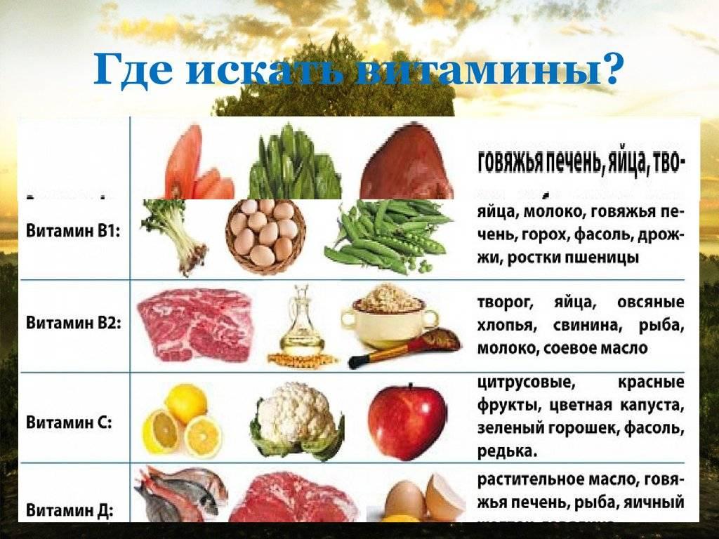 Польза витамина а для организма