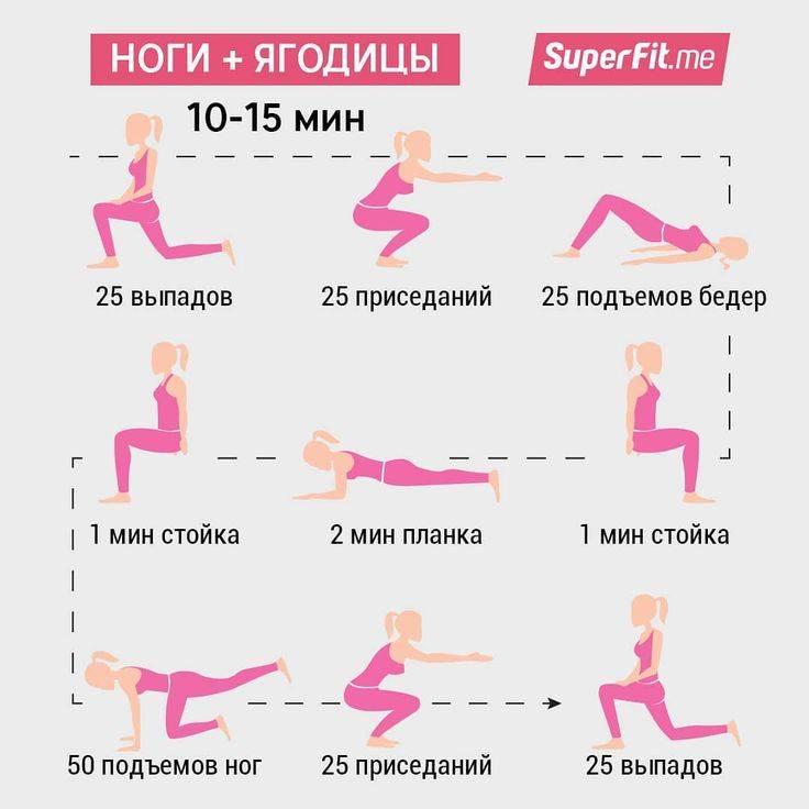 Как накачать попу в домашних условиях: топ 5 занятий – качайся.ру