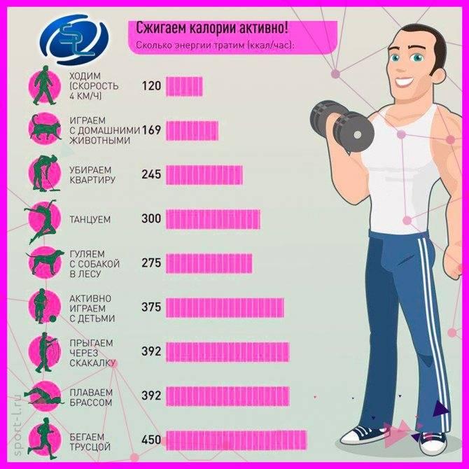 Прыжки на батуте для детей и взрослых: польза и вред, для похудения, другие виды, акробатика, сколько калорий сжигается, задействованные мышцы, видео