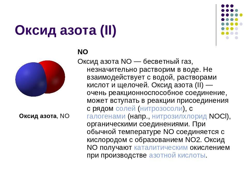 Донаторы оксида азота: научный подход