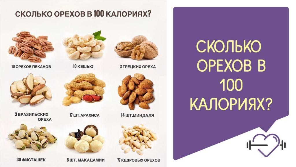 Сколько можно орехов в день при похудении, какие орехи можно есть на диете, когда есть орехи на правильном питании
