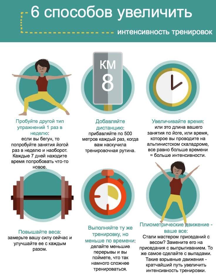 Как часто тренироваться?