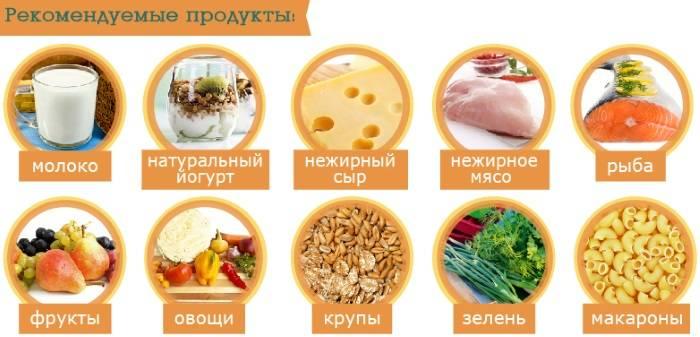 Как быстро и безопасно набрать вес? - medical insider