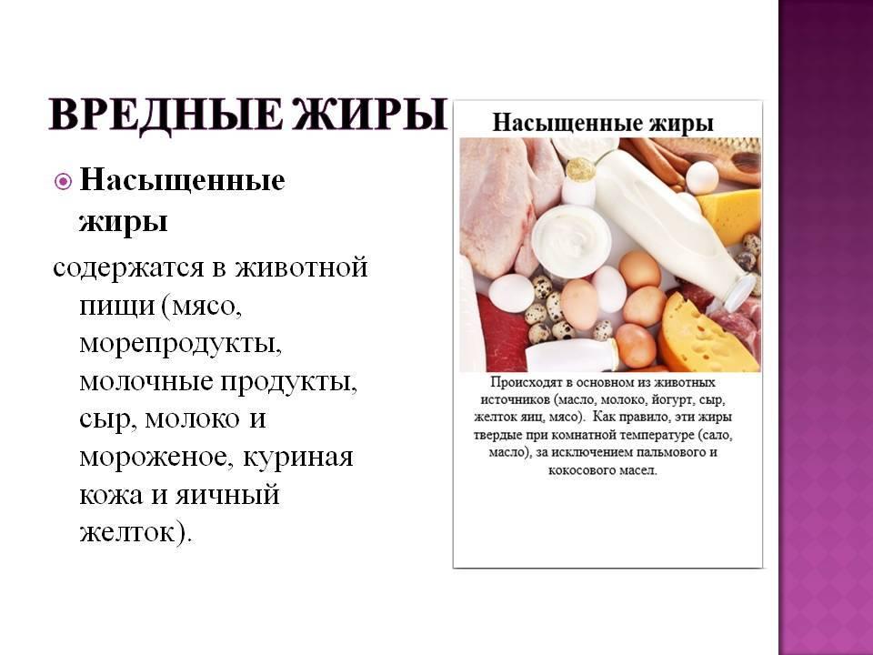 Откуда берется лишний жир - здоровая россия