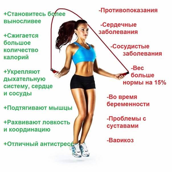 Сколько калорий сжигают прыжки на батуте. прыжки на батуте: польза и вред