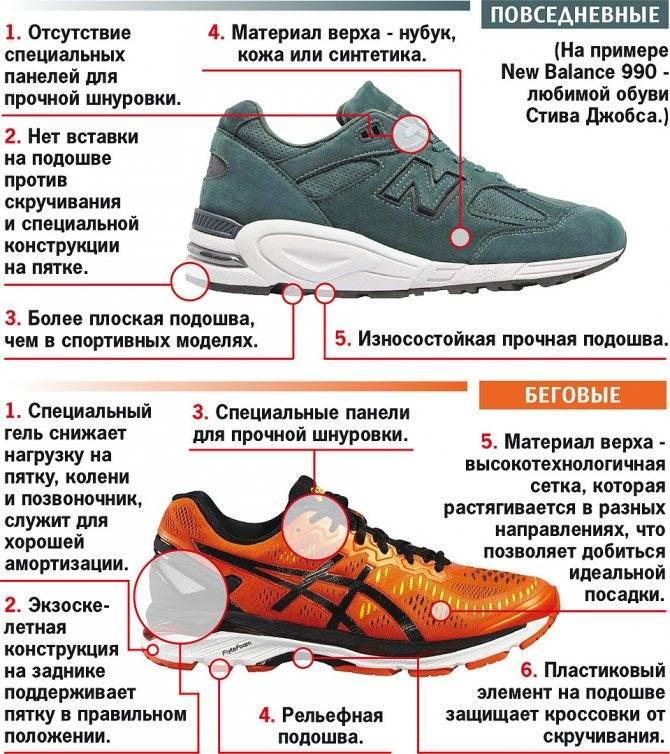 Отличия хороших кроссовок для бега зимой, популярные бренды и модели